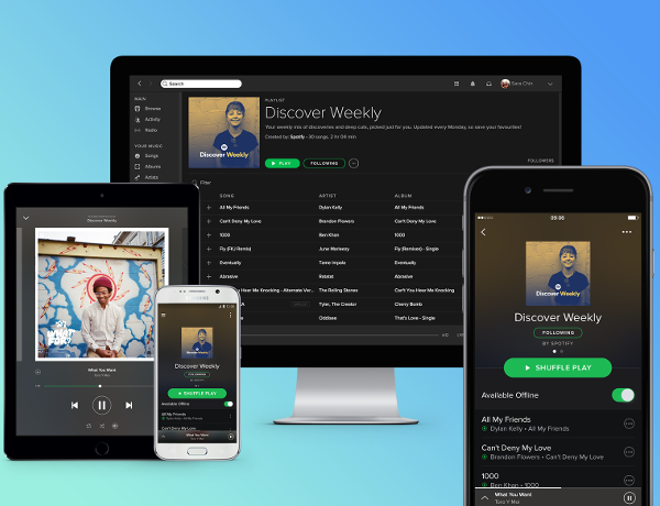 Spotify overview